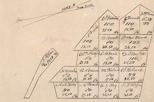 A Property Survey from Henry David Thoreau's Journal