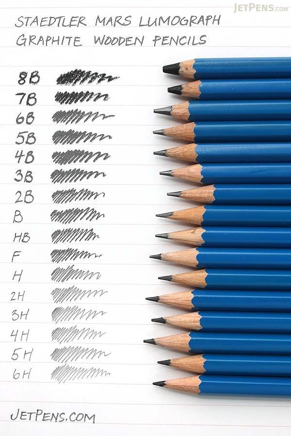 Staedtler Mars Lumograph Graphite Pencil - H - STAEDTLER 100-H