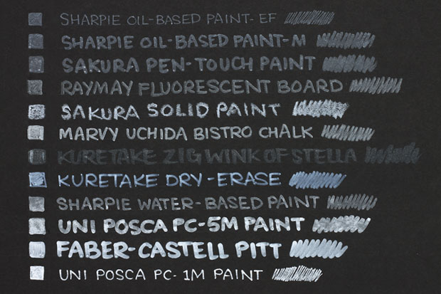 White ink markers by opacity, from translucent to opaque