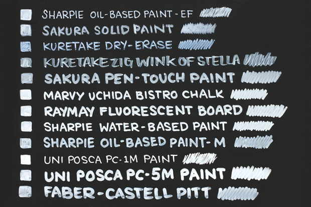 White ink marker performance on gloss paper