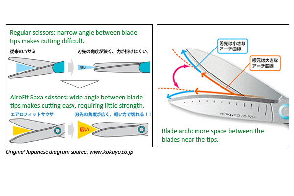 Kokuyo AiroFit Saxa Scissors - Wide Handle - White - KOKUYO HASA-250W