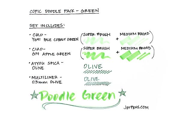 Copic Doodle Pack - 4 Pen Set - Green - COPIC DPGRN