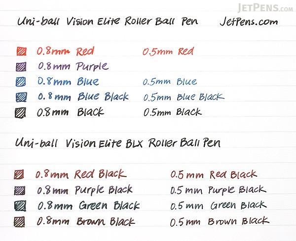 Uni-ball Vision Elite BLX Rollerball Pen - 0.5 mm - Brown Black - UNI-BALL 1863418