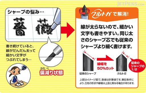 Uni Kuru Toga Auto Lead Rotation Mechanical Pencil - 0.5 mm - Black Body - UNI M54501P.24