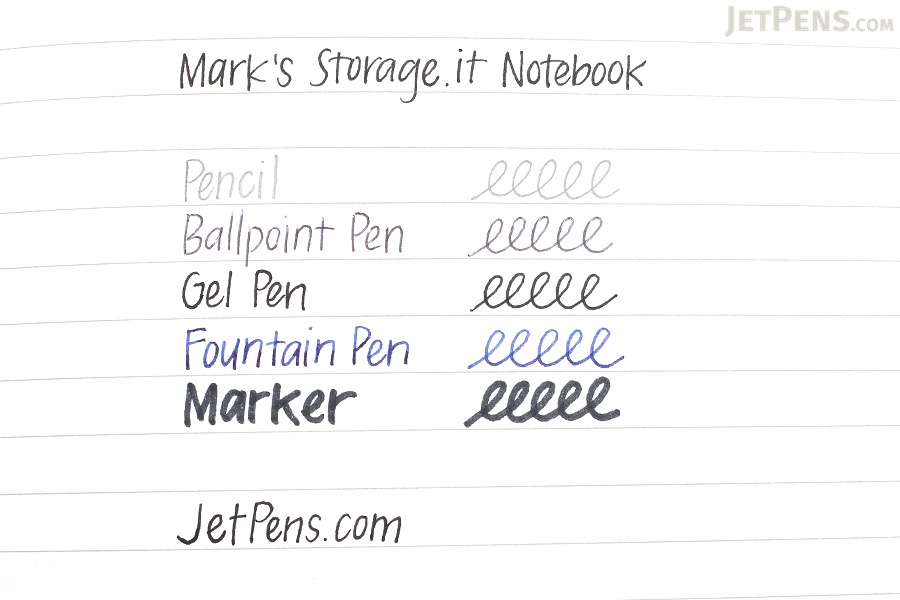 Mark's Storage.it Notebook with Cover - Large - A5 - Vintage Denim Black - MARK'S STI-NB50-B