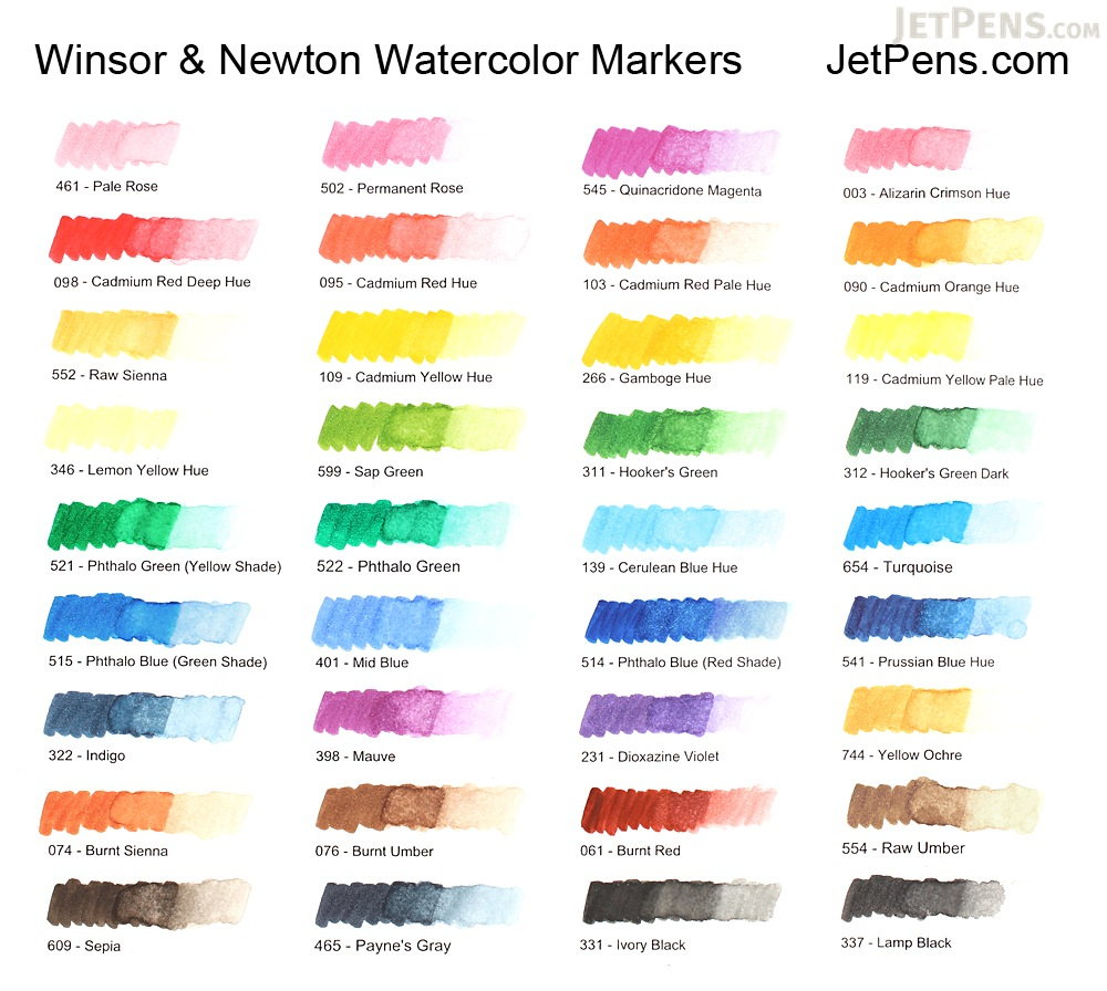 Winsor & Newton Watercolor Marker - Phthalo Blue (Green Shade) - WINSOR & NEWTON 0201515