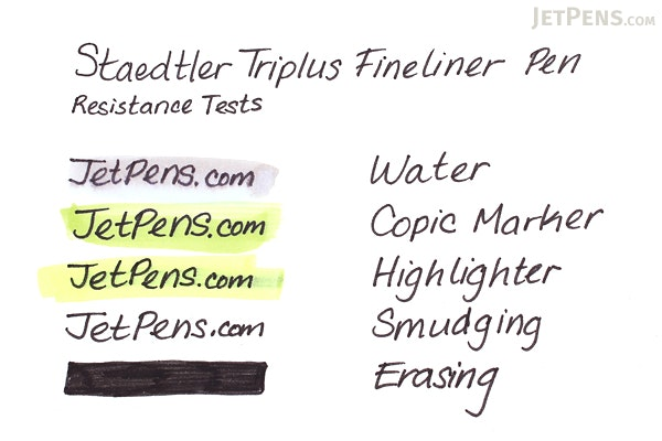 Staedtler Triplus Fineliner Pen - 0.3 mm - Light Blue - STAEDTLER 334-30