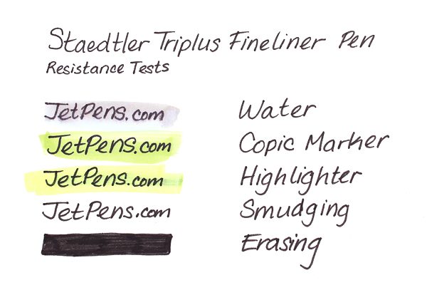 Staedtler Triplus Fineliner Pen - 0.3 mm - Light Carmine - STAEDTLER 334-21