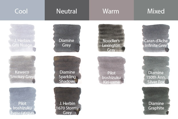 The Best Gray Fountain Pen Inks - JetPens.com