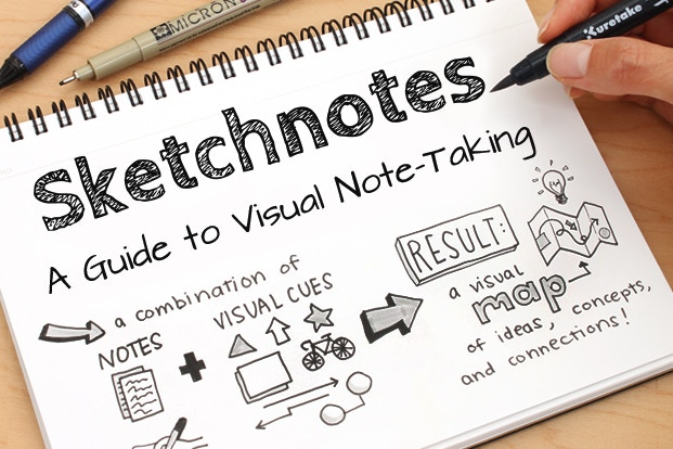 Sketchnotes A Guide To Visual Note Taking