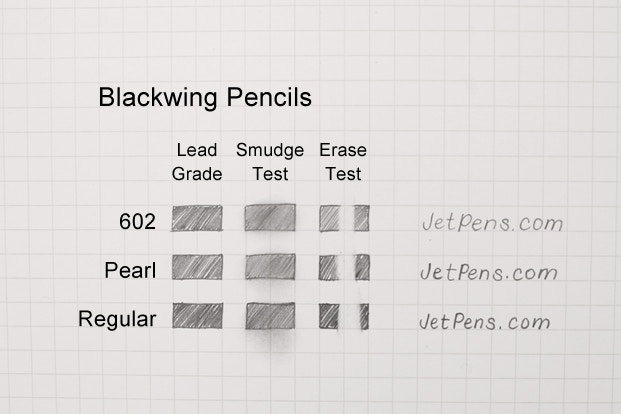 Palomino Blackwing: A Comprehensive Guide | JetPens