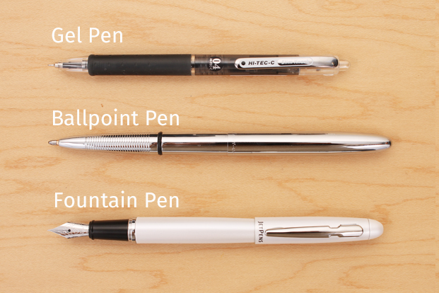 Mini Pens Ridiculously Portable Pens For Overly Prepared