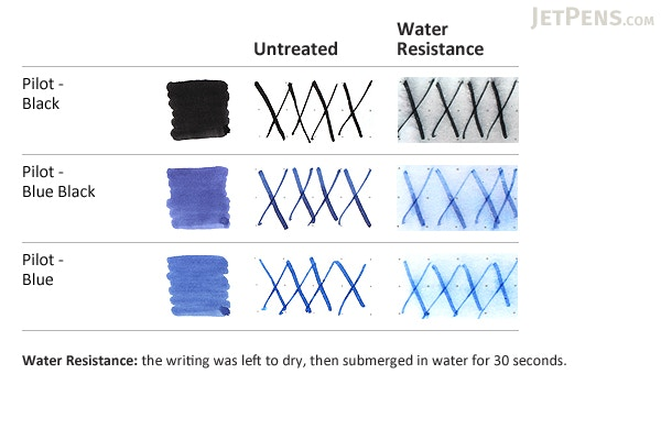 A professional fountain pen ink? Yes, please! Aurora Blue/Black is the
