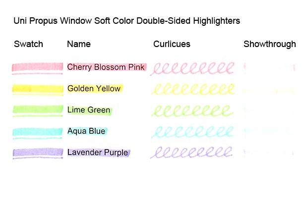 The Best Pastel Highlighters Jetpens Com