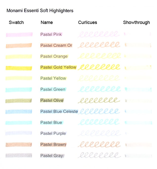 The Best Pastel Highlighters Jetpens
