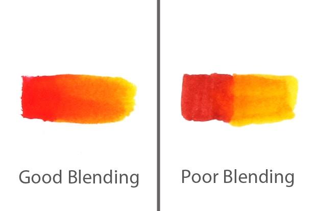 Blendability. Blendability. If a watercolor brush ...