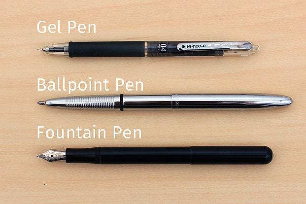 The Best Mini Pens, 2019 Review | JetPens